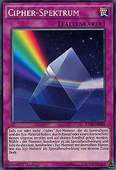 Cipher-Spektrum