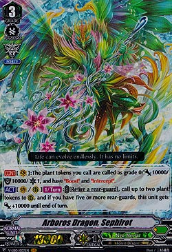 Arboros Dragon, Sephirot